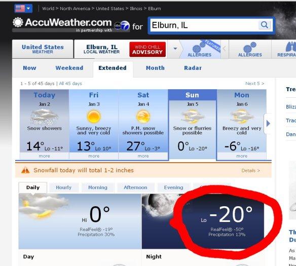 coldest day so far F